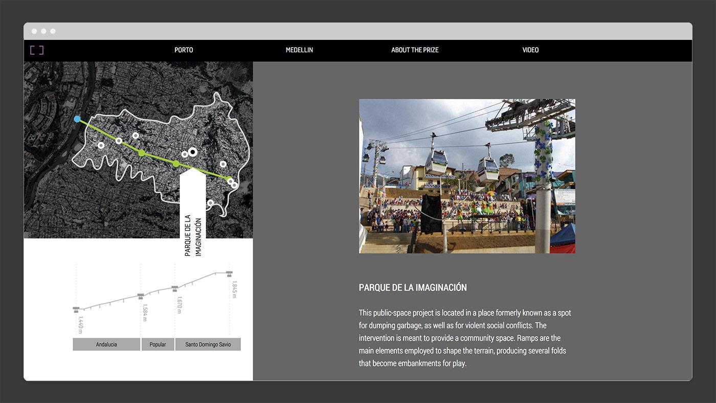 Harvard Green Prize Website
